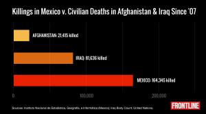 mexico_homicides